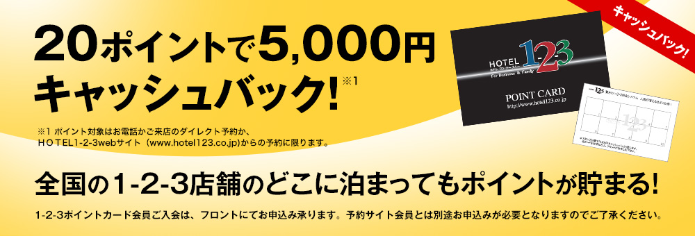 It is 5,000 yen cashback at 20 points!